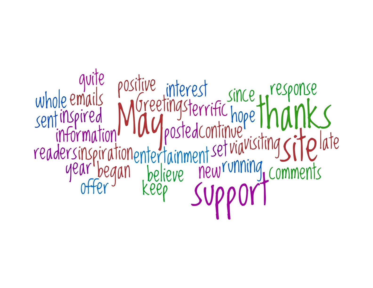 Employee Anniversary Quotes http://anne-whitaker.com/coming-up-soon-2/wordle-5-09-2/
