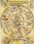 11th Century Horoscope