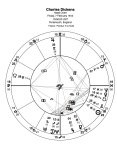 Example Horoscope: Charles Dickens