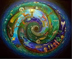Spiral of Rebirth